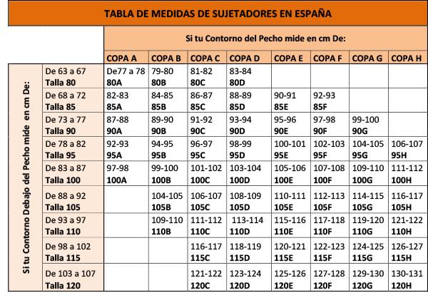 4e9083e129f48 Microsoft Word - TABLA DE MEDIDAS DE SUJETADORES EN ESPAÑA.docx ...